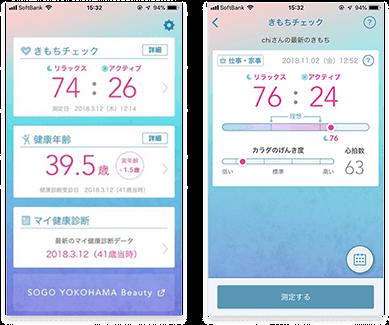 Bathing app 'Furoroku'
